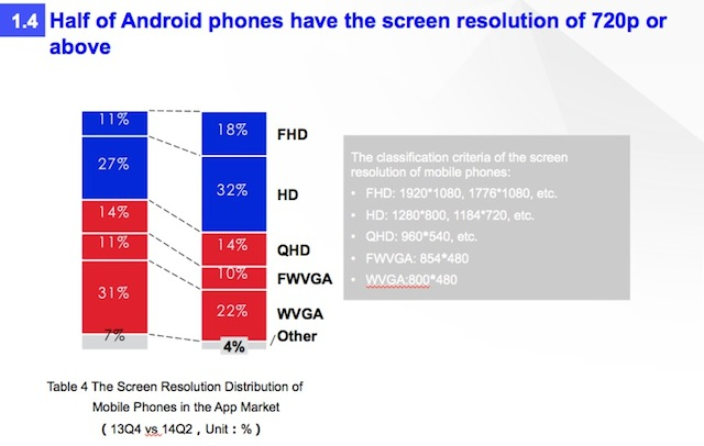 New-data-from-China-shows-Xiaomi-and-domestic-phone-brands-squeezing-out-foreign-phone-makers-Q2-2014-graph-4