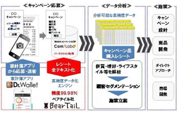 camlabo-beartail_diagram