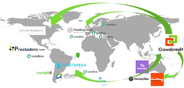 crowdcredit_globalmap