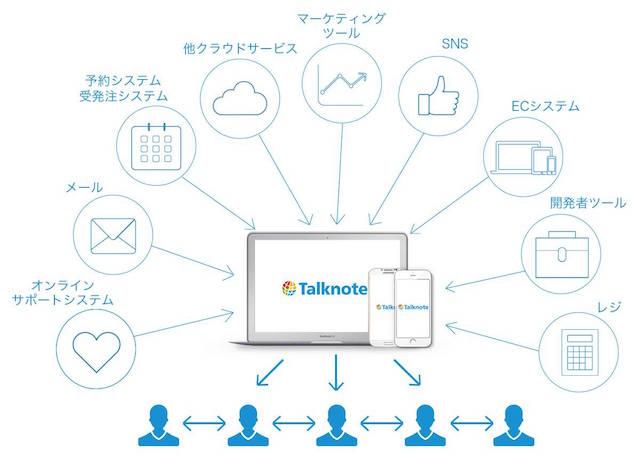 talknote_001
