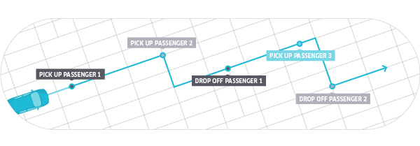 uber_NYC_infographic