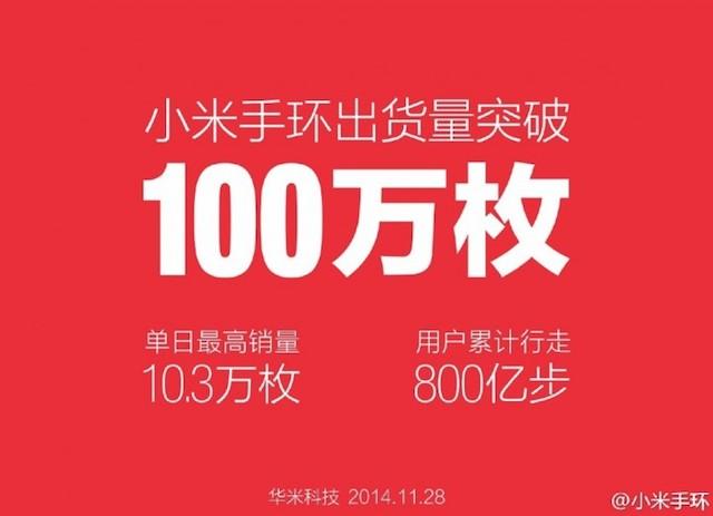 xiaomi-mi-band-100-million-720x521