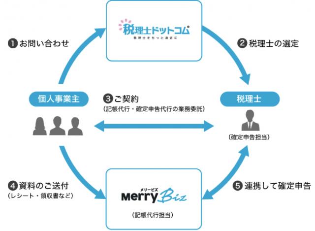 merrybiz_zeiri4_simplepack