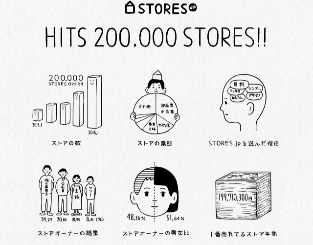STORES_jp_HITS_200_000_STORES!!
