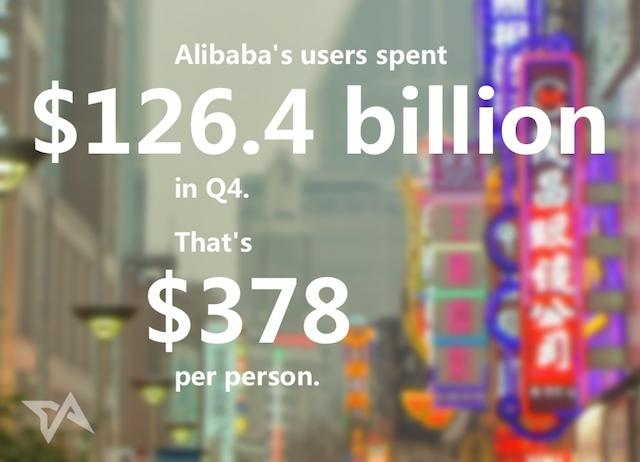 Alibaba-Q4-infog-1