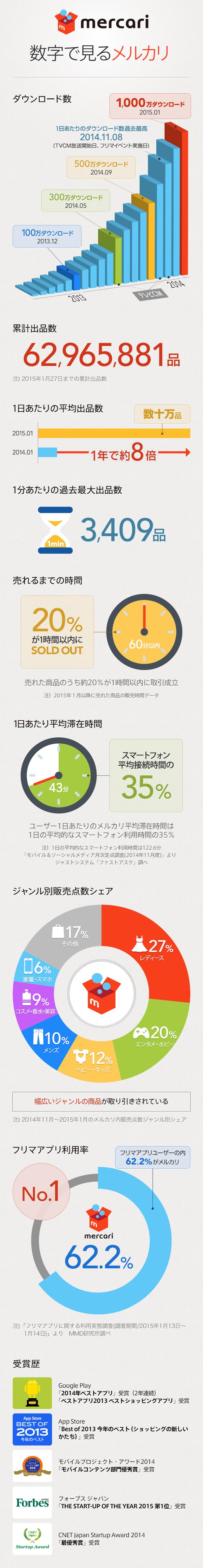 infographics_20150130_FIX