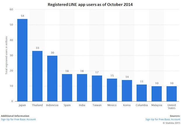 line_stats_oct2014