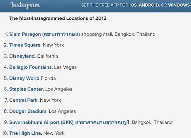 top_instagram_locations