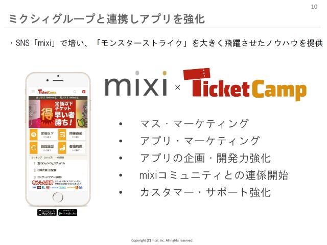 mixi_ticketcamp_2