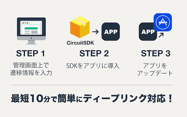20150406_circuit_press_img02_Circuit2