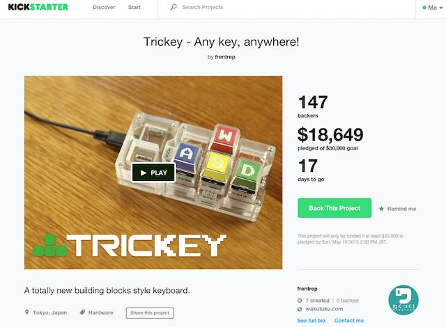 Trickey