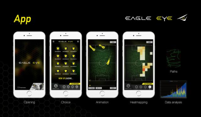 Eagle-Eye-app