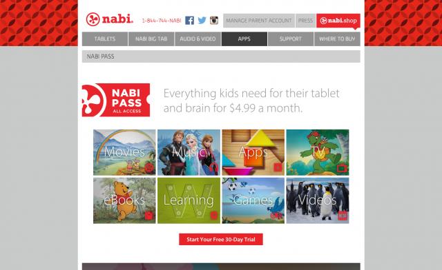 nabi Pass