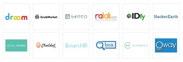 beenext-portfolio-startups