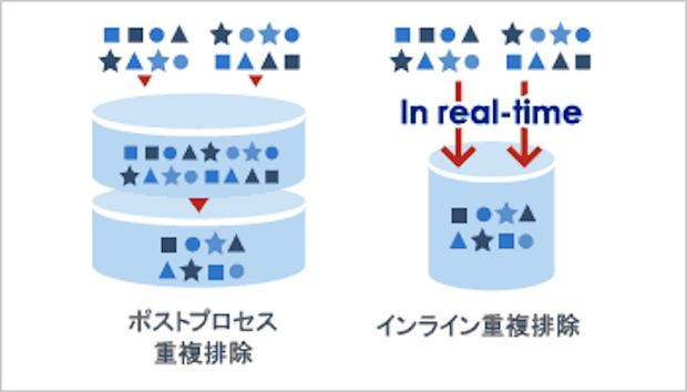 graph_05_ja