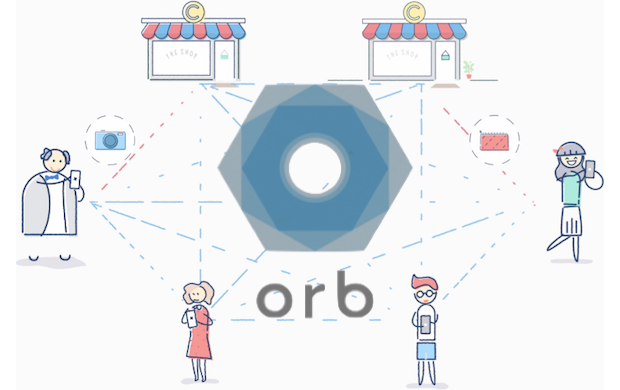 orb_featuredimage