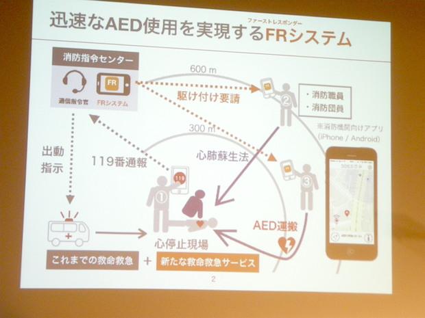 tech-lab-park-1st-demoday_coaido-1