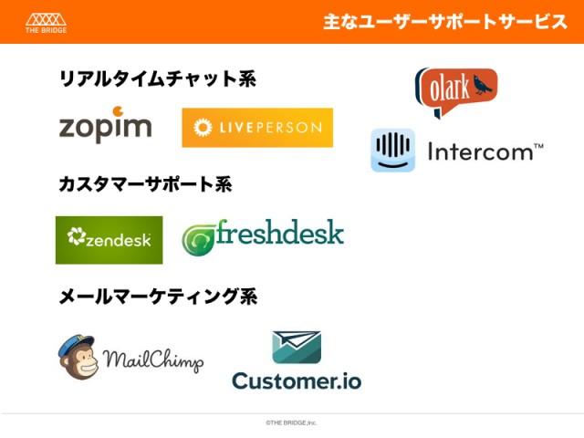 webinar_slide_intercom