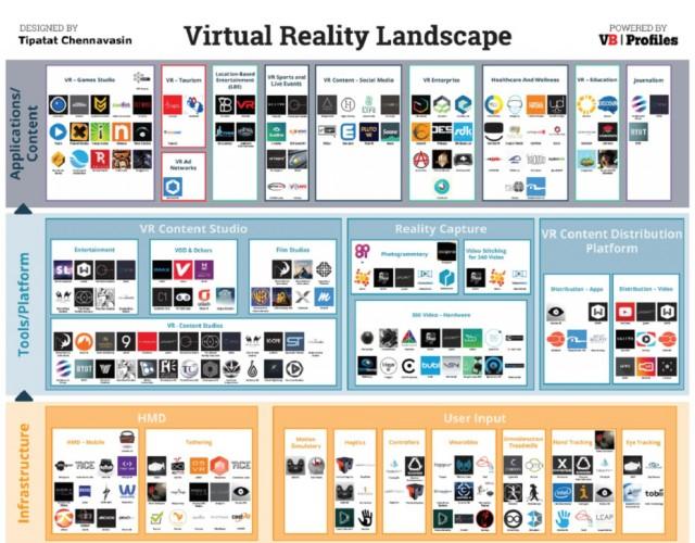 Above: The VR landscape. / Image Credit: VB Profiles