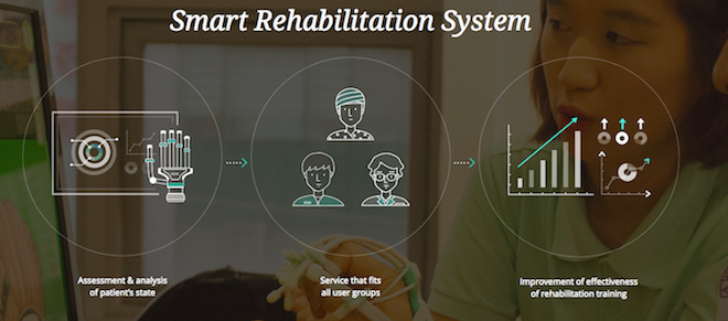 Smart-Rehabilitation-System