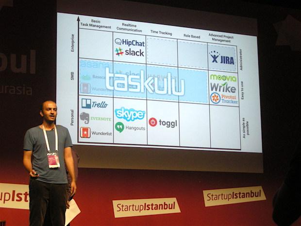 startup-istanbul-2015-startup-challenge-taskulu