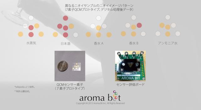 www_aromabit_com_aromabit_company_profile_pdf 2