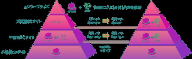 rockon_mijin_2