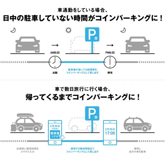 Spacee-parking
