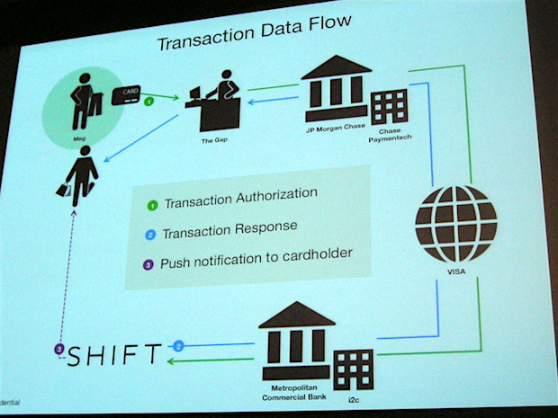 fibc-2016-shift-payments-2