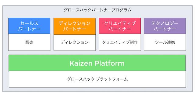 kaizen002