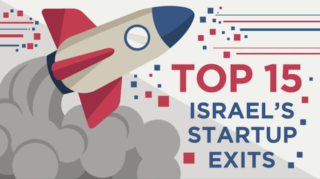 Israel's 15 biggest startup