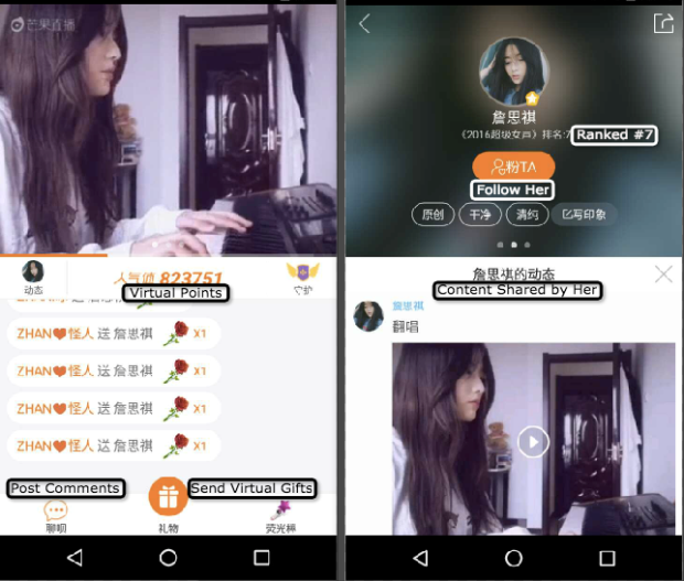 Mango Liveアプリの参加者プロフィール