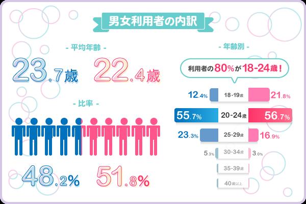 poiboy_infograph02