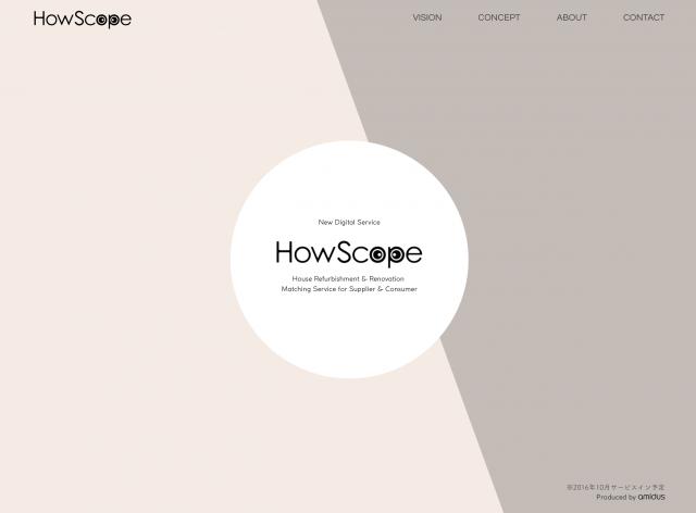 howscope