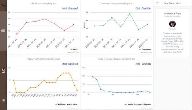 withfluence-dashboard2_screenshot