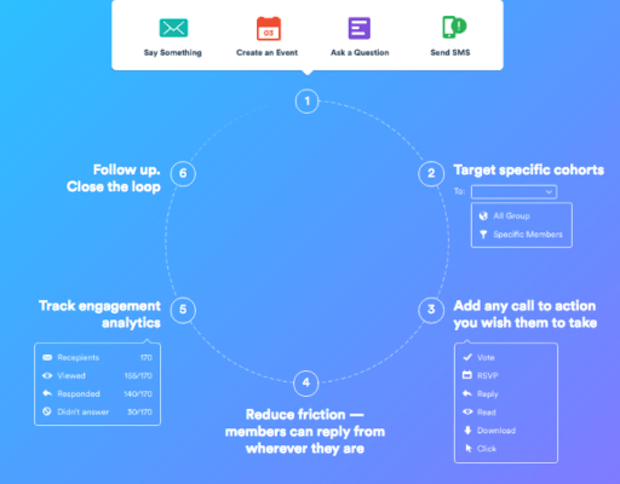 mobilize-screenshot