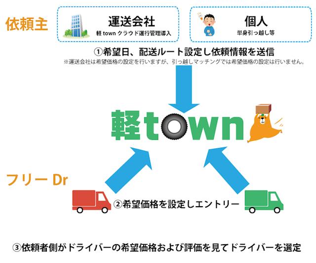 about_shikumi2