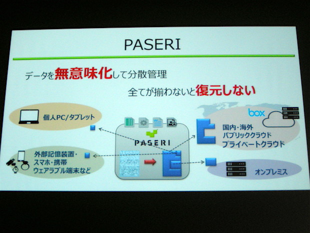 rising-expo-2016-paseri-pitch1