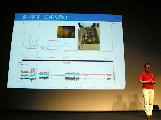 rising-expo-2016-skydisc-pitch-1