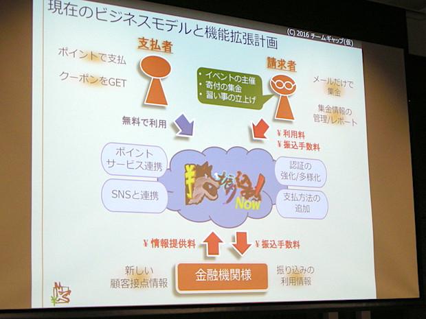 1st-mirai-hackathon-demoday-furikome-now-1