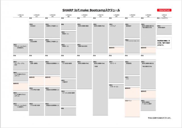 bootcamp01
