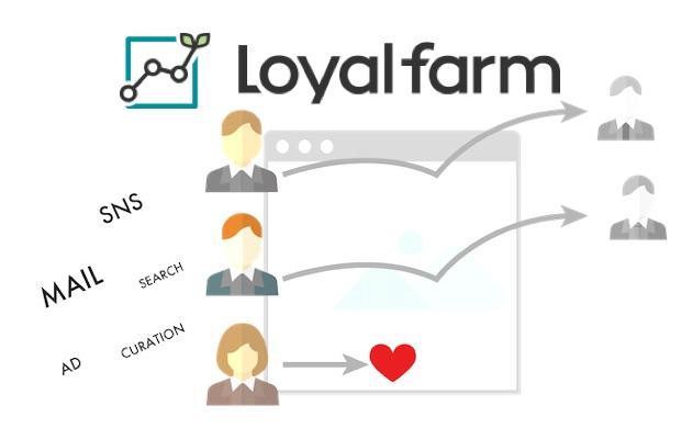 loyalfarm_featuredimage