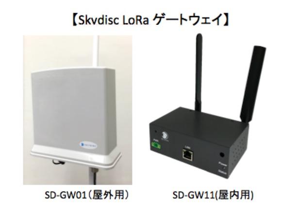 skydisc-lorawan-gateway-devices