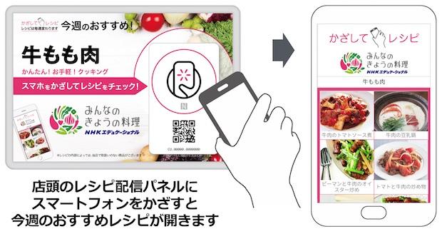 beef-round-recipt-with-smartplate