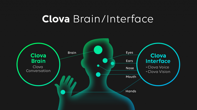 Clova02