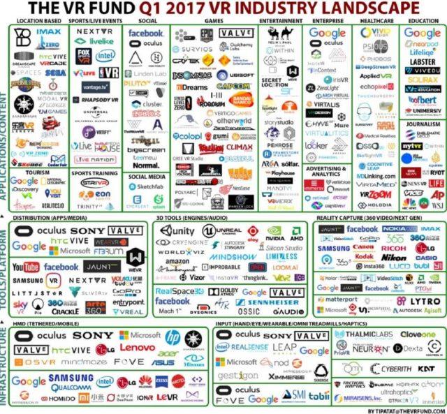 vr-fund-2016-vr-landscape
