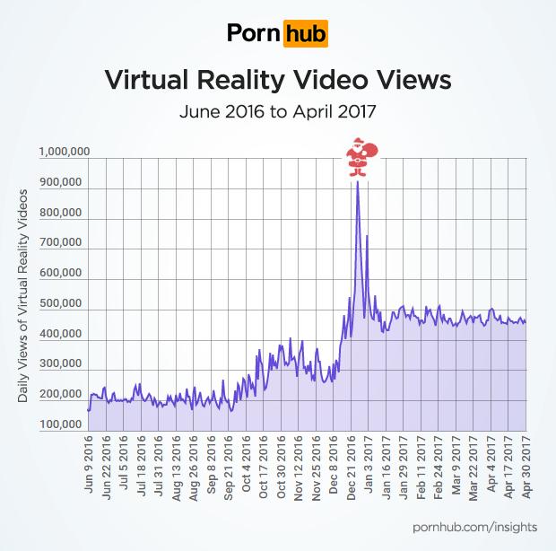 Pornhub-Stats-2