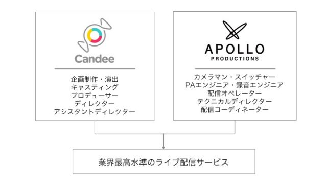 candee_apollo_002