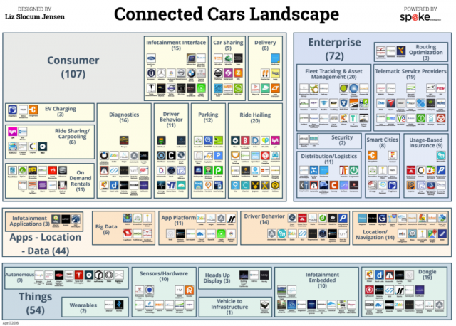 connected-car-landscape-1