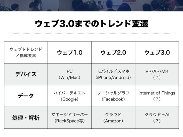 web30.001